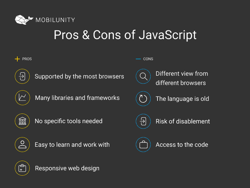 Pros Cons of JavaScript