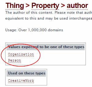 Schema.org Author property
