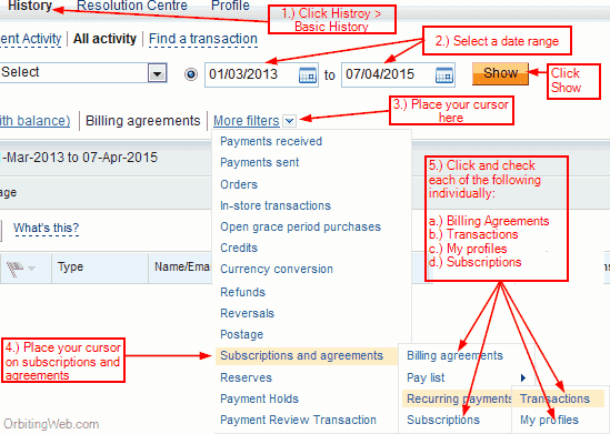 paypal account deactivation