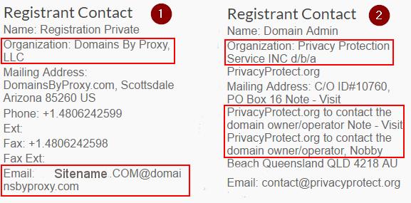 Domain registrant contact