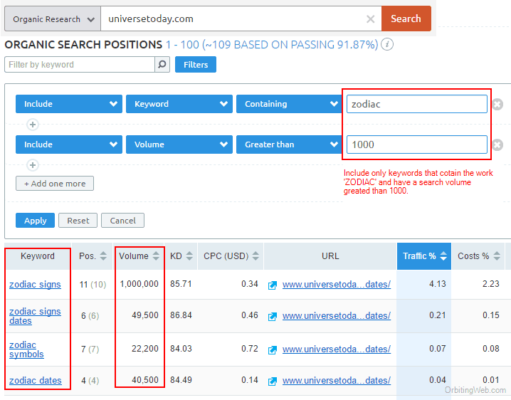 semrush-organic-search-filters