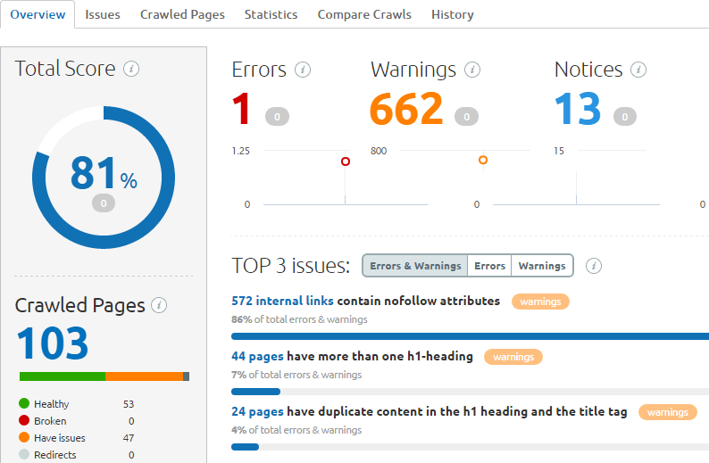 seo-audit-semrush
